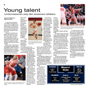 Special Girls Basketball Issue p8